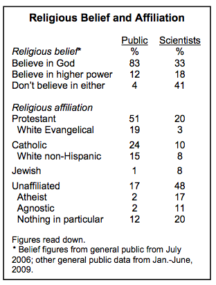 Science&Religion.png