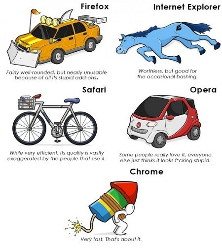 browsers-compared-explained.jpg